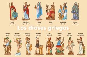 dioses-del-olimpo